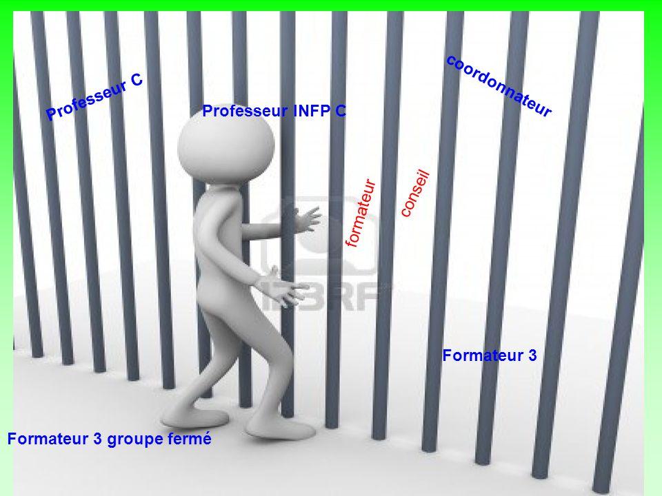 Professeur C coordonnateur Professeur INFP C conseil formateur Formateur 3 Formateur 3 groupe fermé