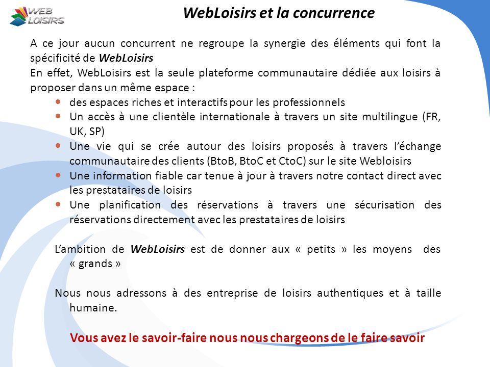 WebLoisirs et la concurrence