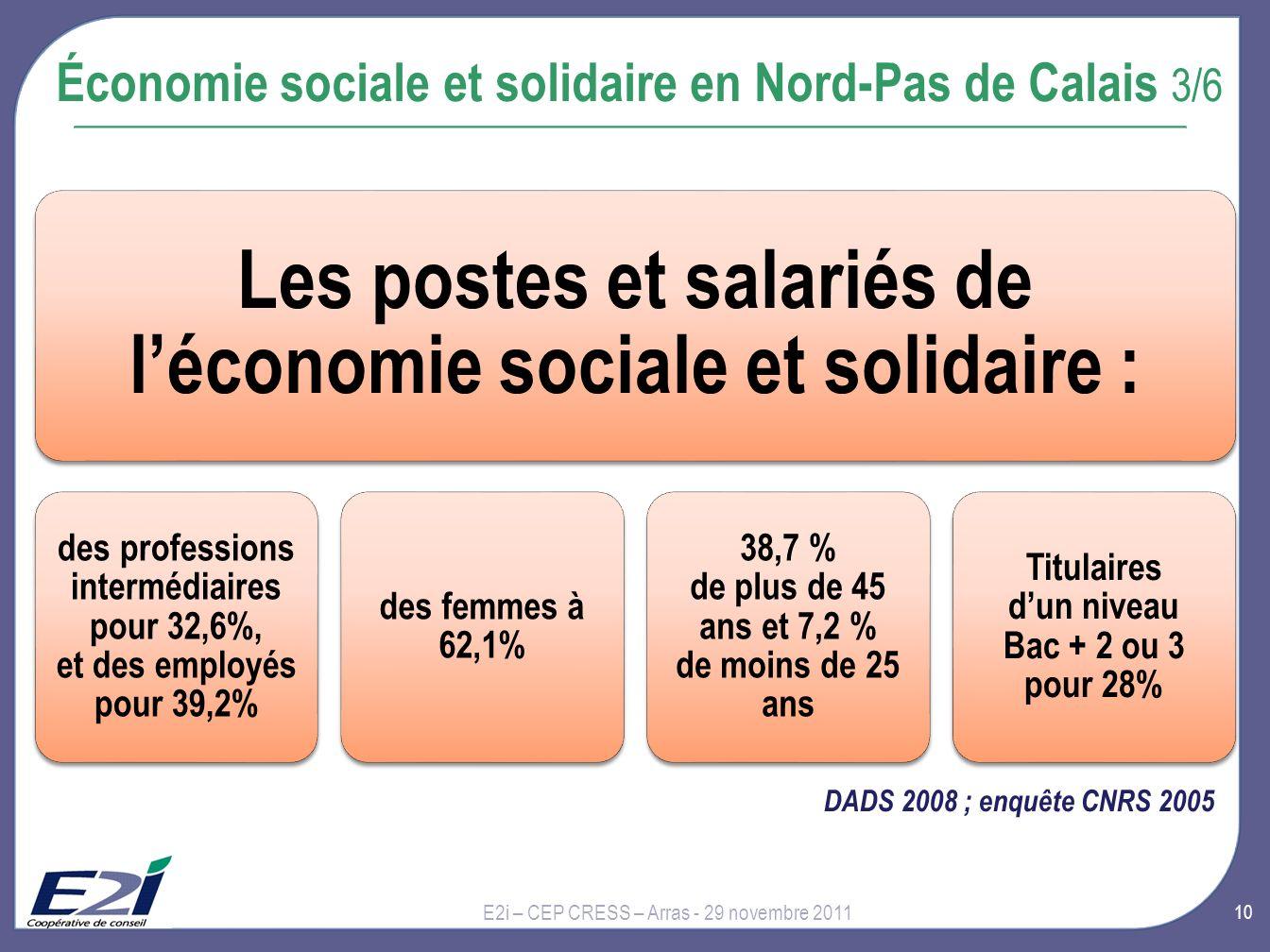 Économie sociale et solidaire en Nord-Pas de Calais 3/6