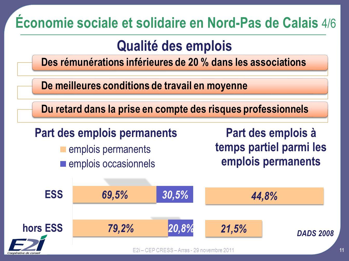 Économie sociale et solidaire en Nord-Pas de Calais 4/6