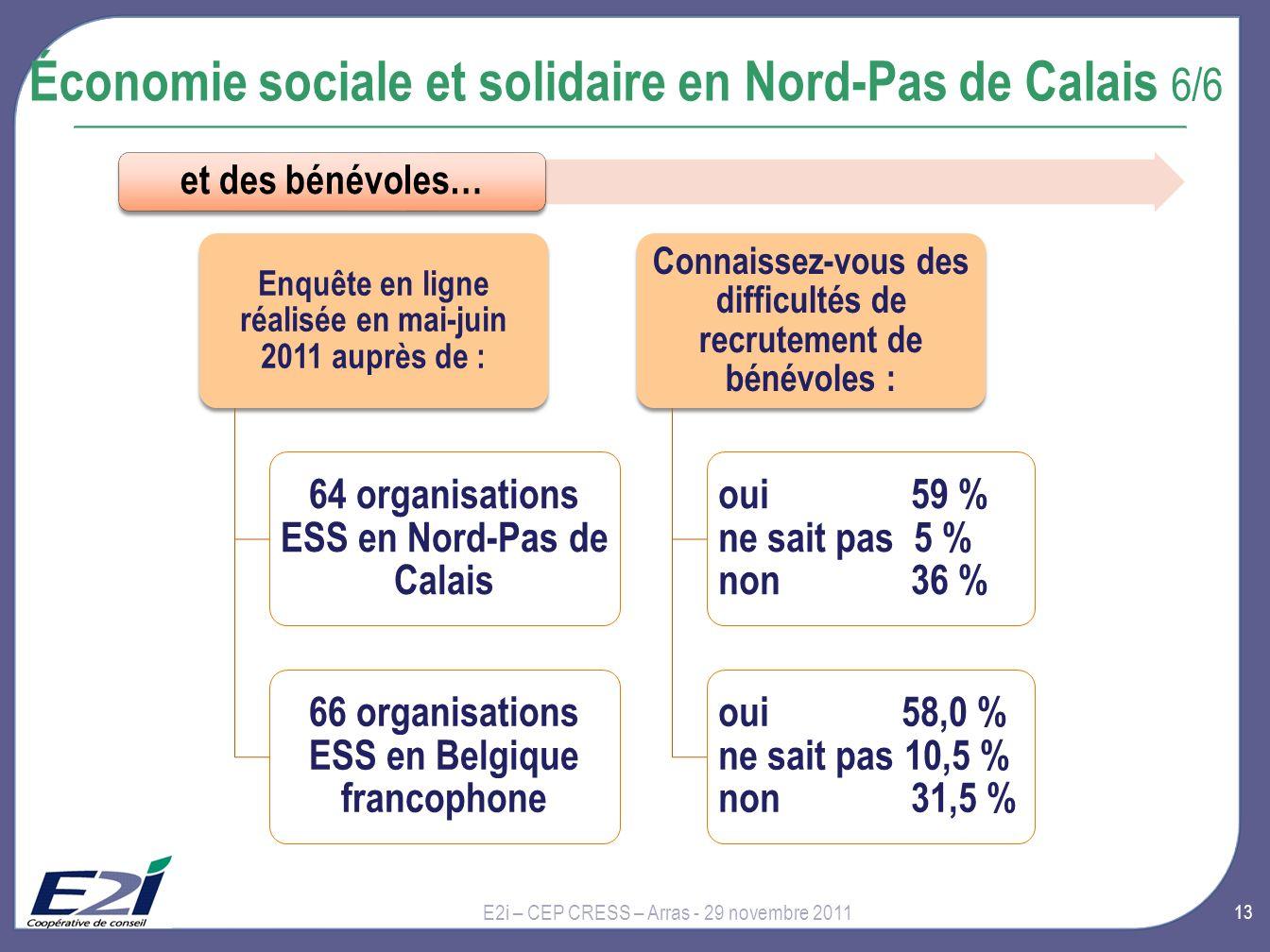 Économie sociale et solidaire en Nord-Pas de Calais 6/6