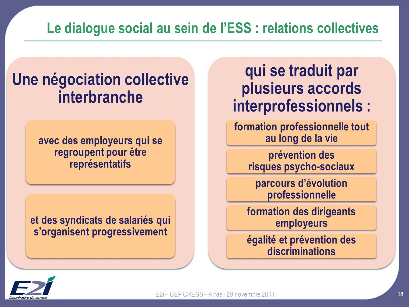 Le dialogue social au sein de l'ESS : relations collectives