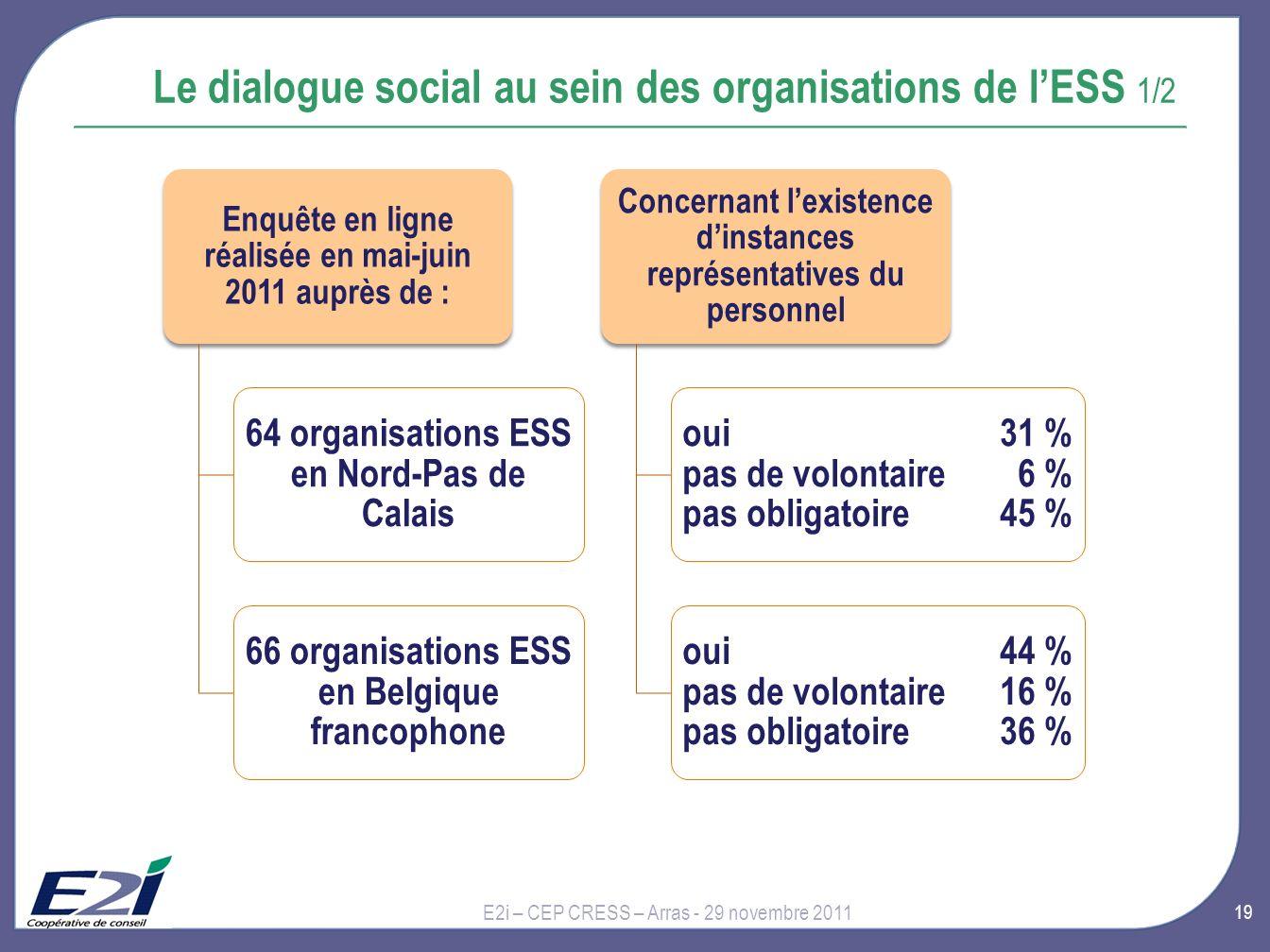 Le dialogue social au sein des organisations de l'ESS 1/2