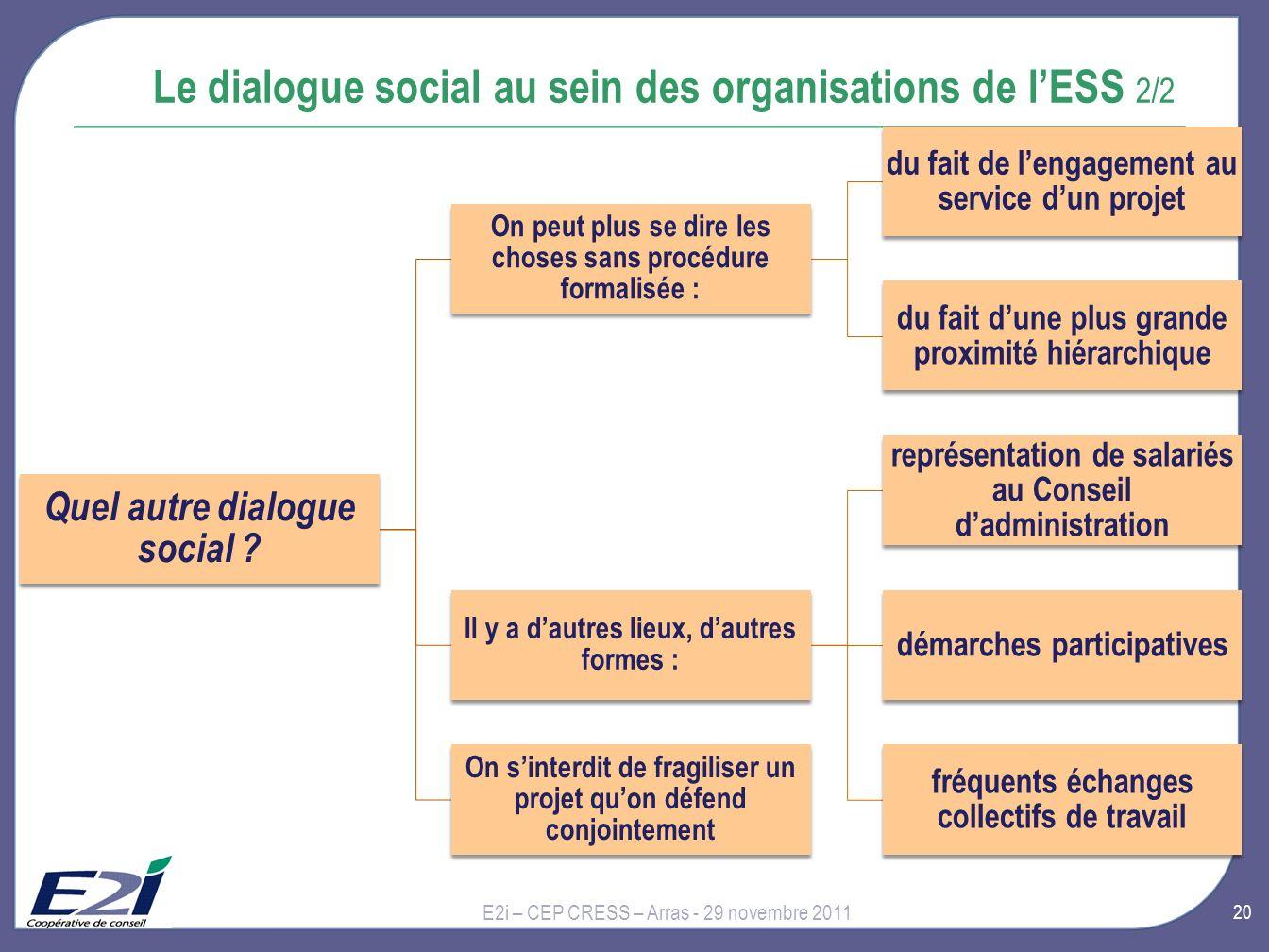 Le dialogue social au sein des organisations de l'ESS 2/2