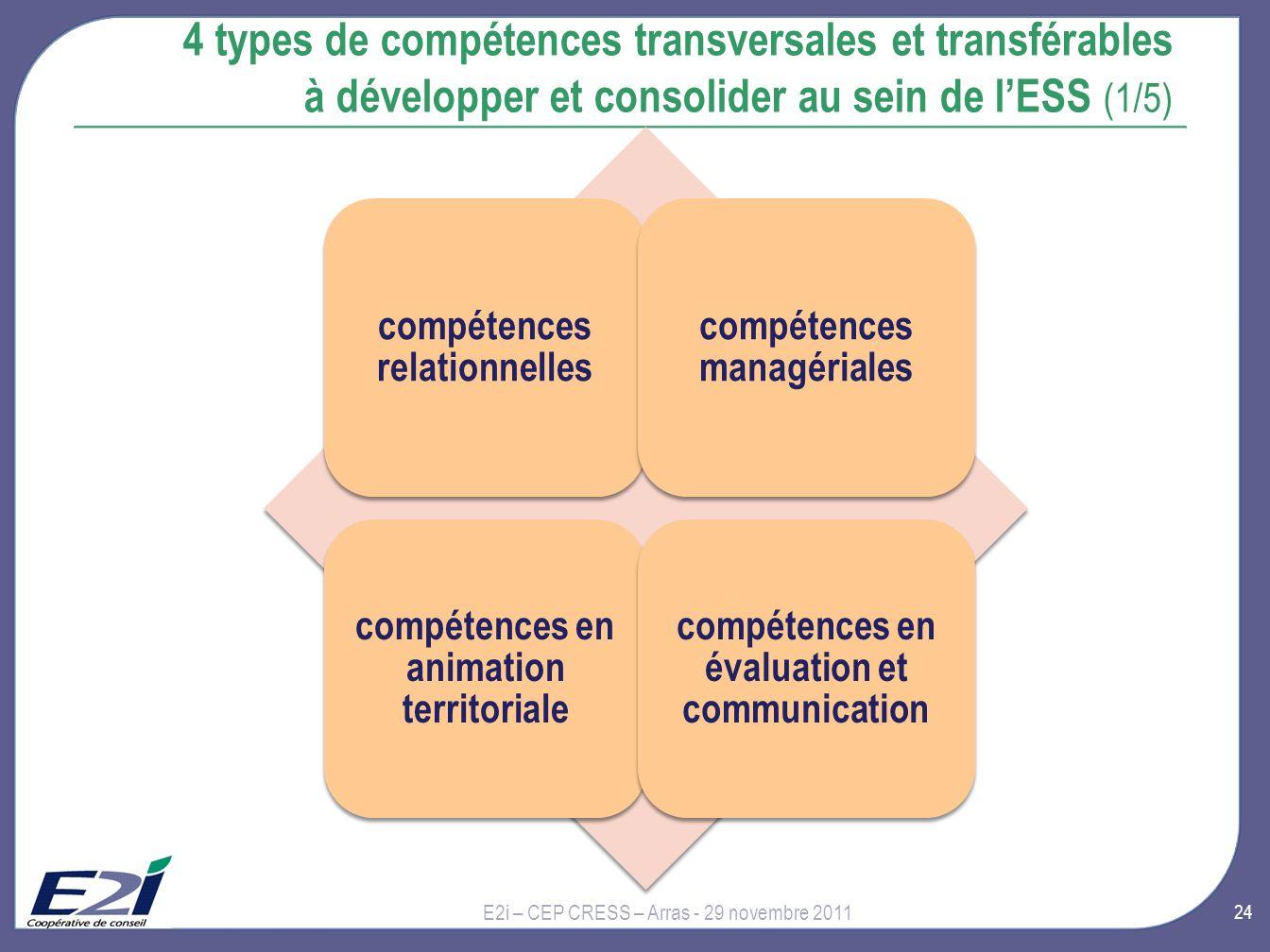 29 novembre 2011 4 types de compétences transversales et transférables à développer et consolider au sein de l'ESS (1/5)