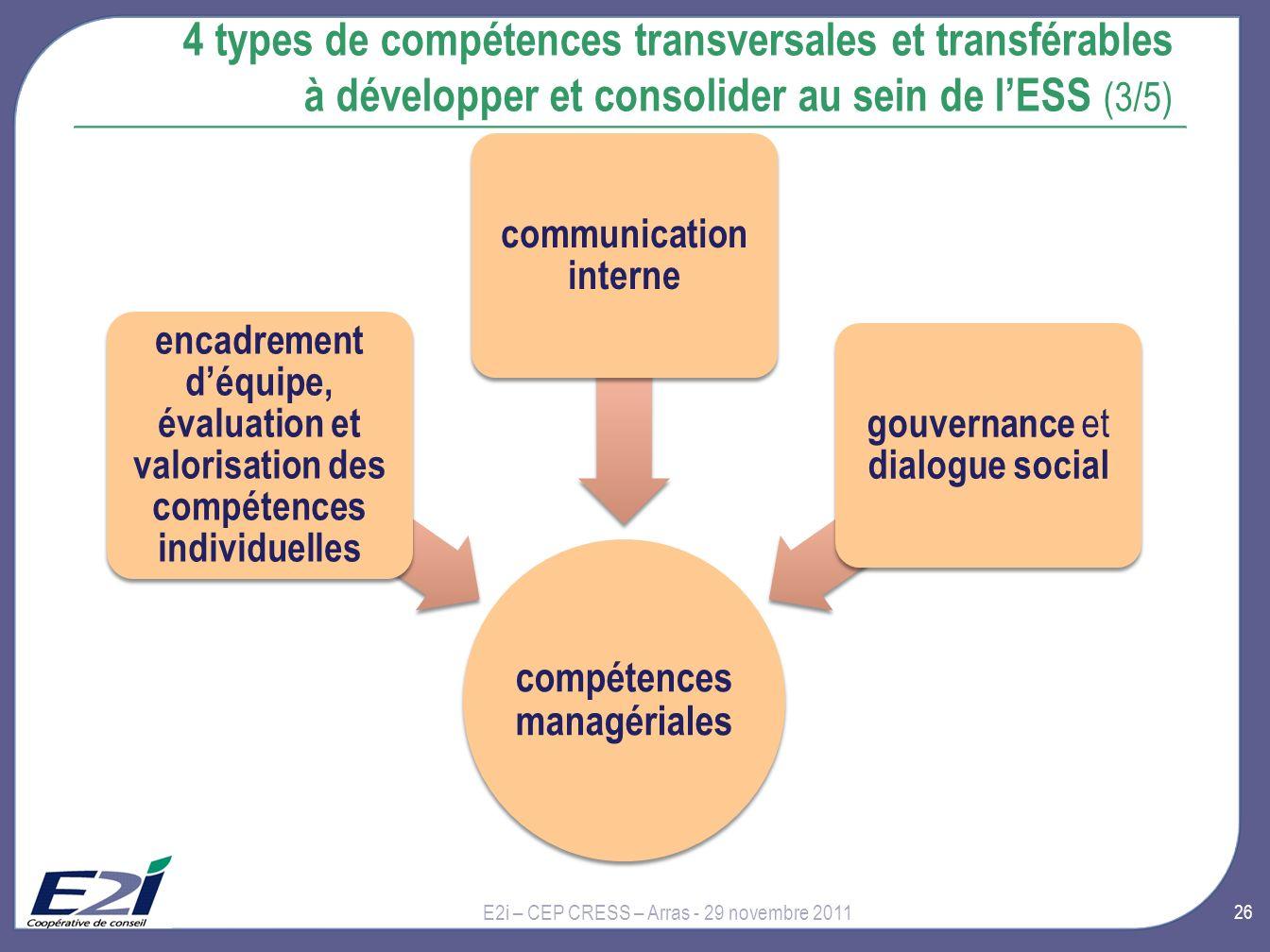 compétences managériales communication interne