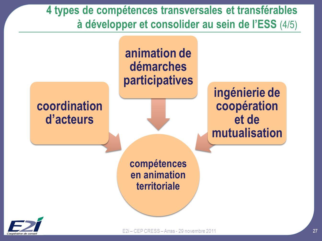 29 novembre 2011 4 types de compétences transversales et transférables à développer et consolider au sein de l'ESS (4/5)