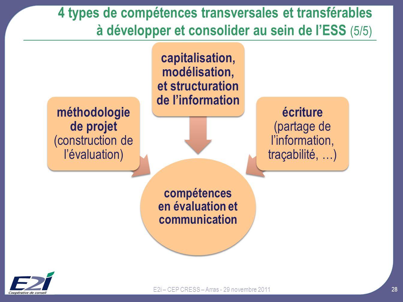 29 novembre 2011 4 types de compétences transversales et transférables à développer et consolider au sein de l'ESS (5/5)