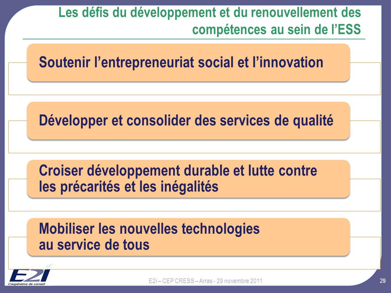Soutenir l'entrepreneuriat social et l'innovation