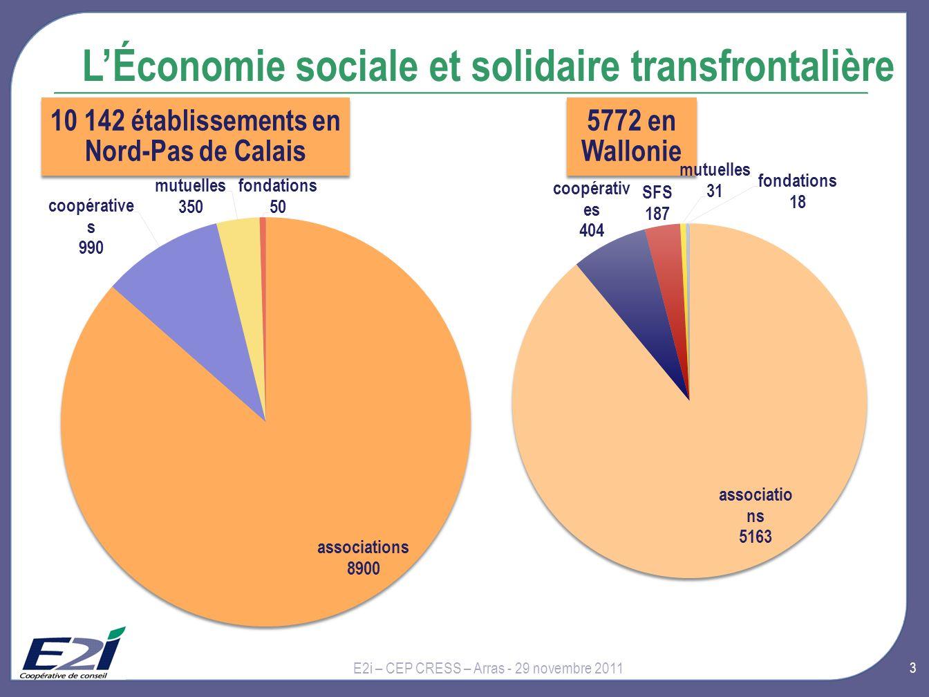 10 142 établissements en Nord-Pas de Calais