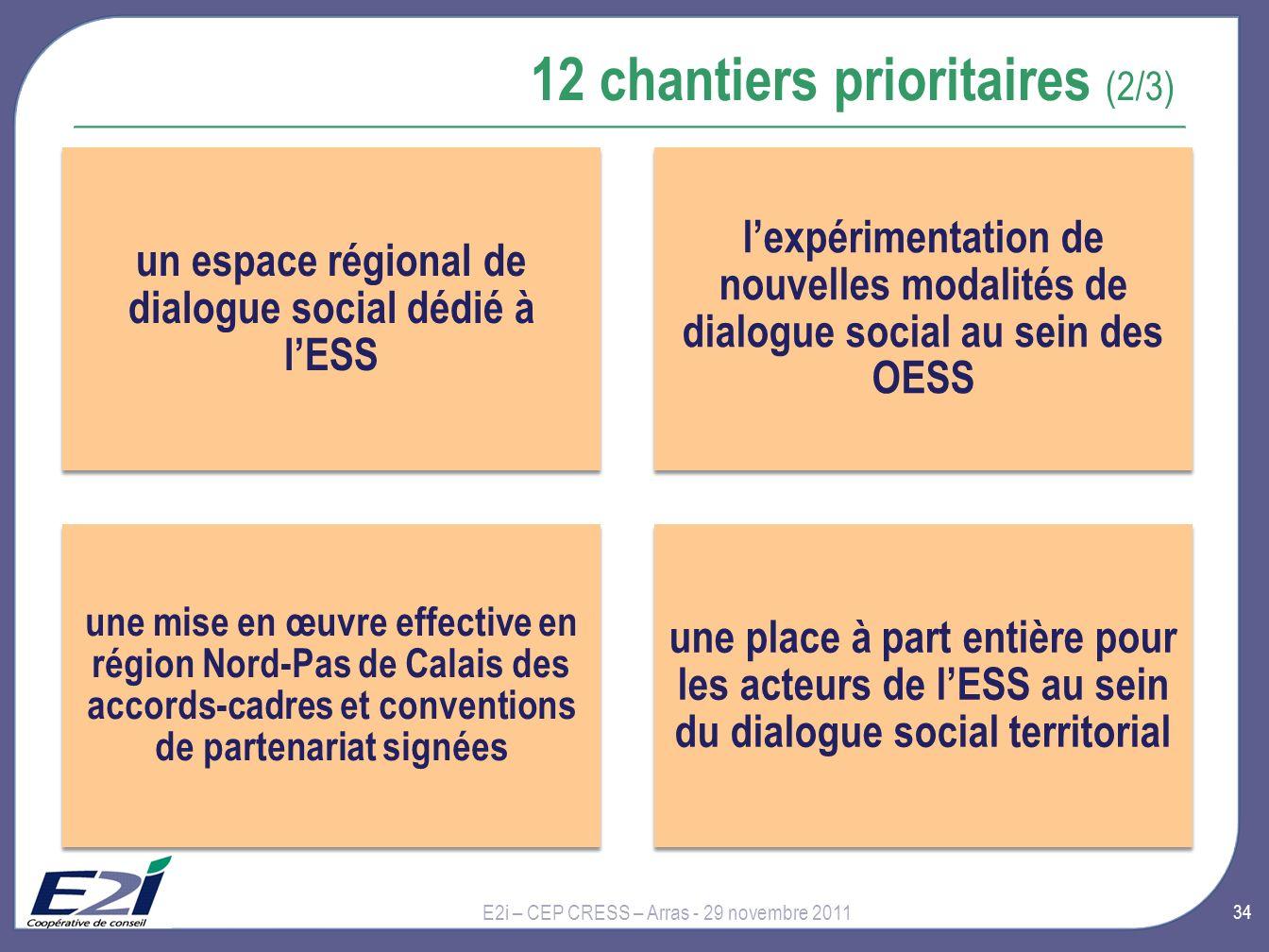 un espace régional de dialogue social dédié à l'ESS