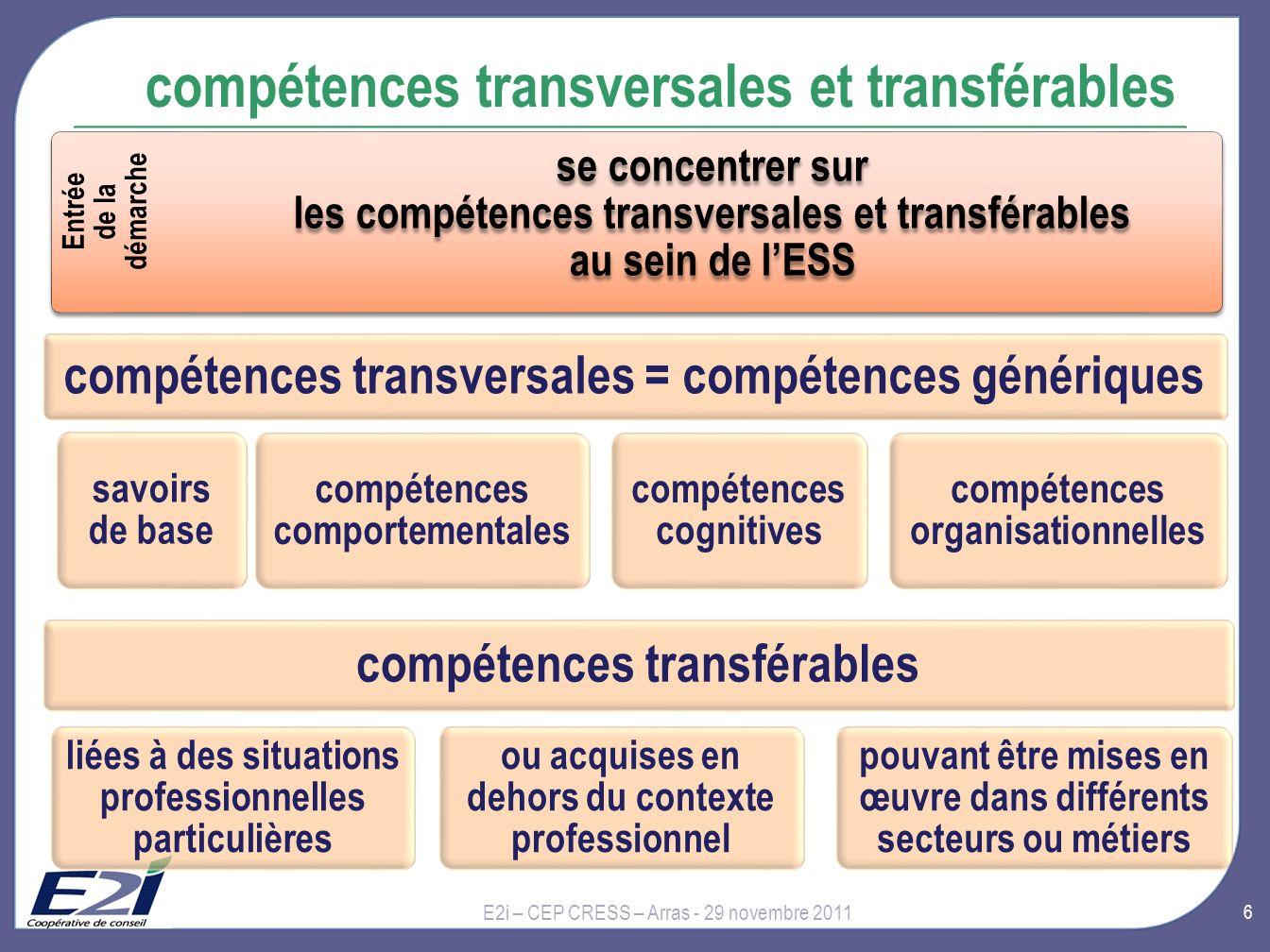 compétences transversales et transférables