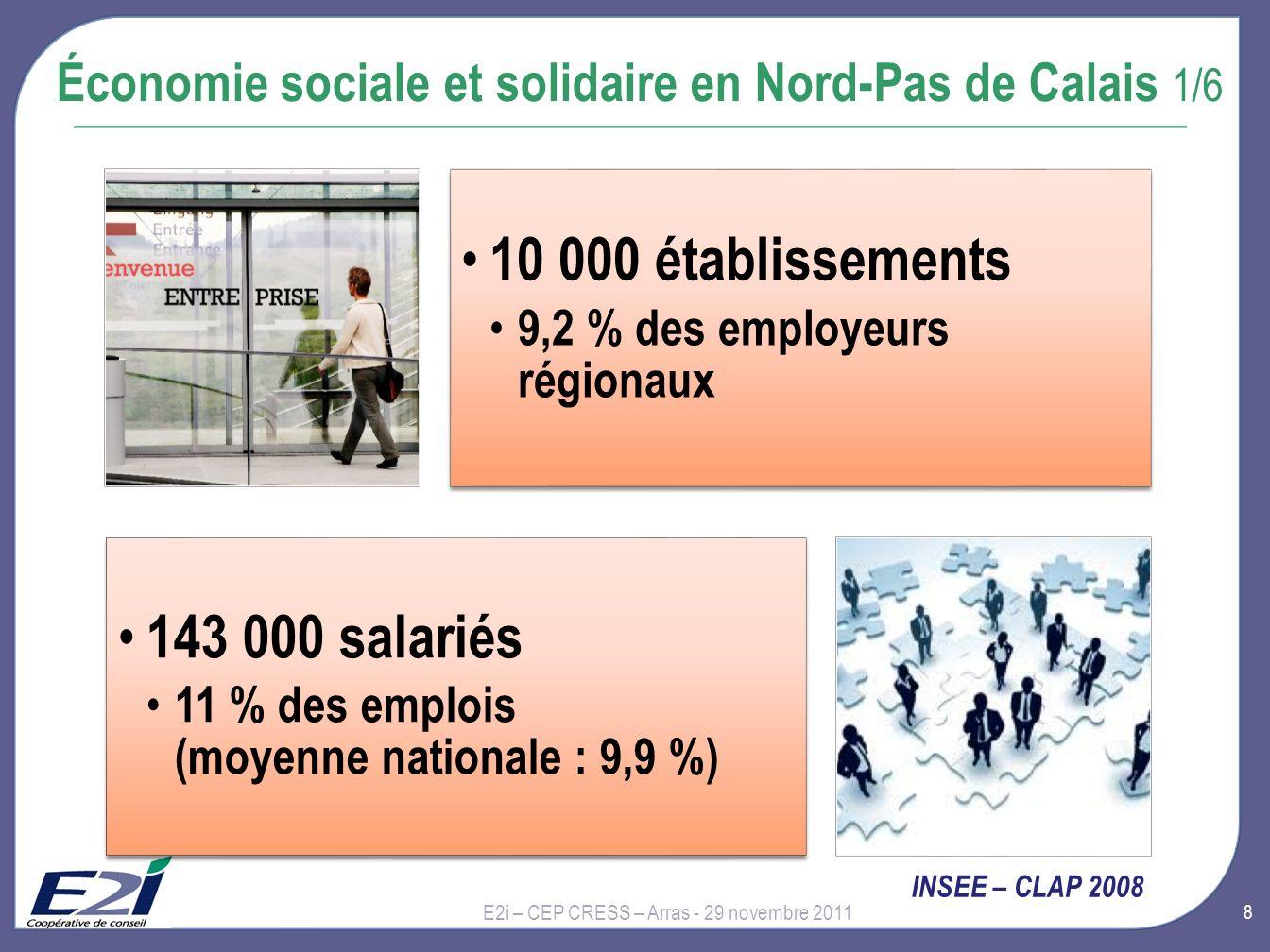 10 000 établissements 143 000 salariés