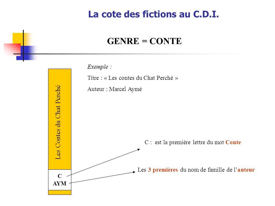 La cote des fictions au C.D.I.
