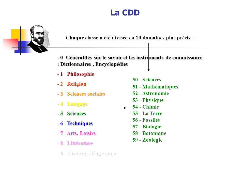 Chaque classe a été divisée en 10 domaines plus précis :