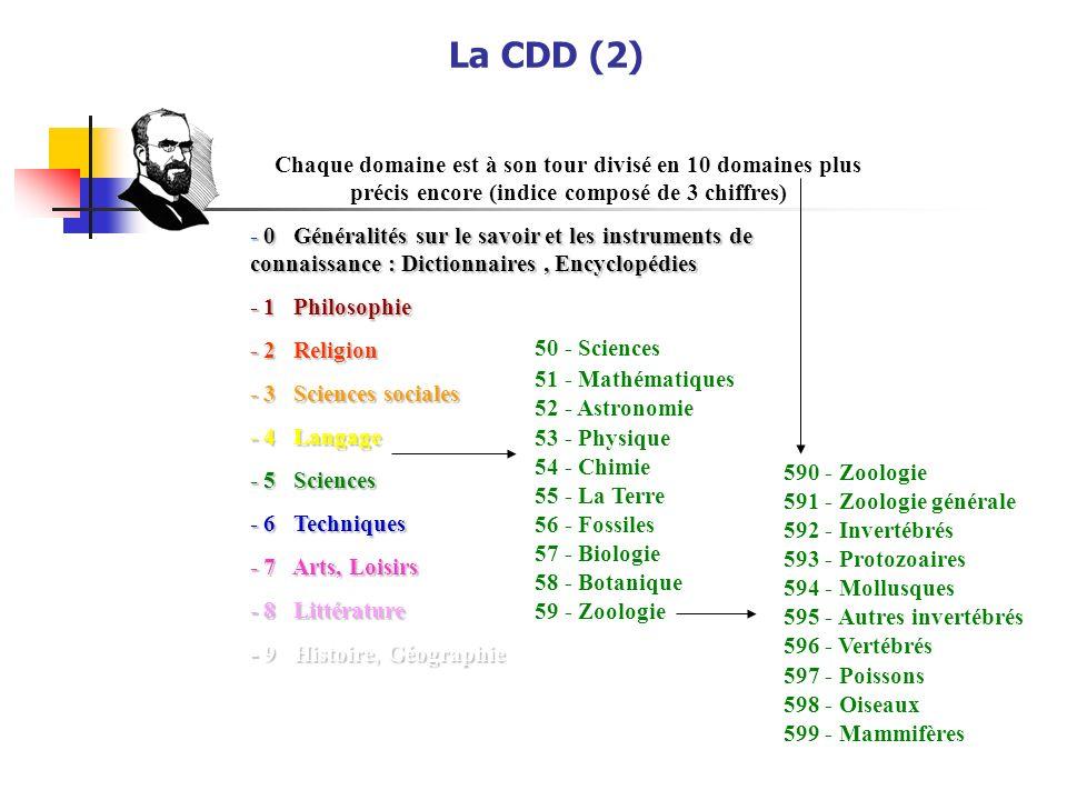 La CDD (2) Chaque domaine est à son tour divisé en 10 domaines plus précis encore (indice composé de 3 chiffres)
