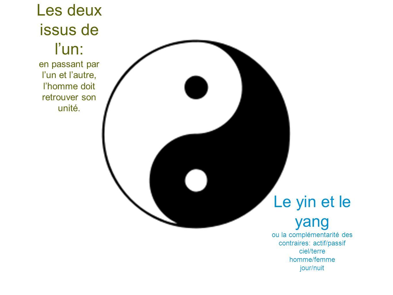 Les deux issus de l'un: Le yin et le yang