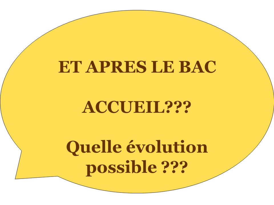 Quelle évolution possible
