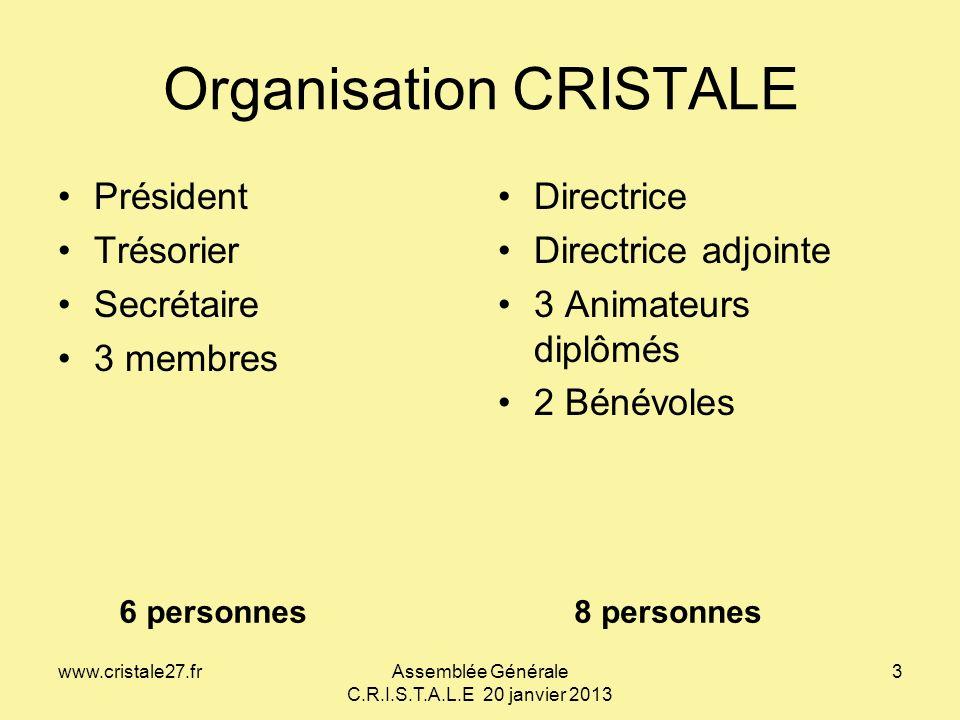Organisation CRISTALE