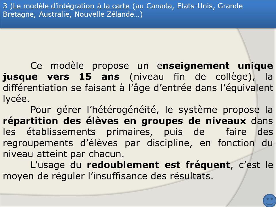 3 )Le modèle d'intégration à la carte (au Canada, Etats-Unis, Grande Bretagne, Australie, Nouvelle Zélande…)