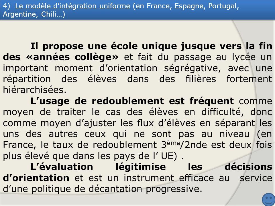 4) Le modèle d'intégration uniforme (en France, Espagne, Portugal, Argentine, Chili…)
