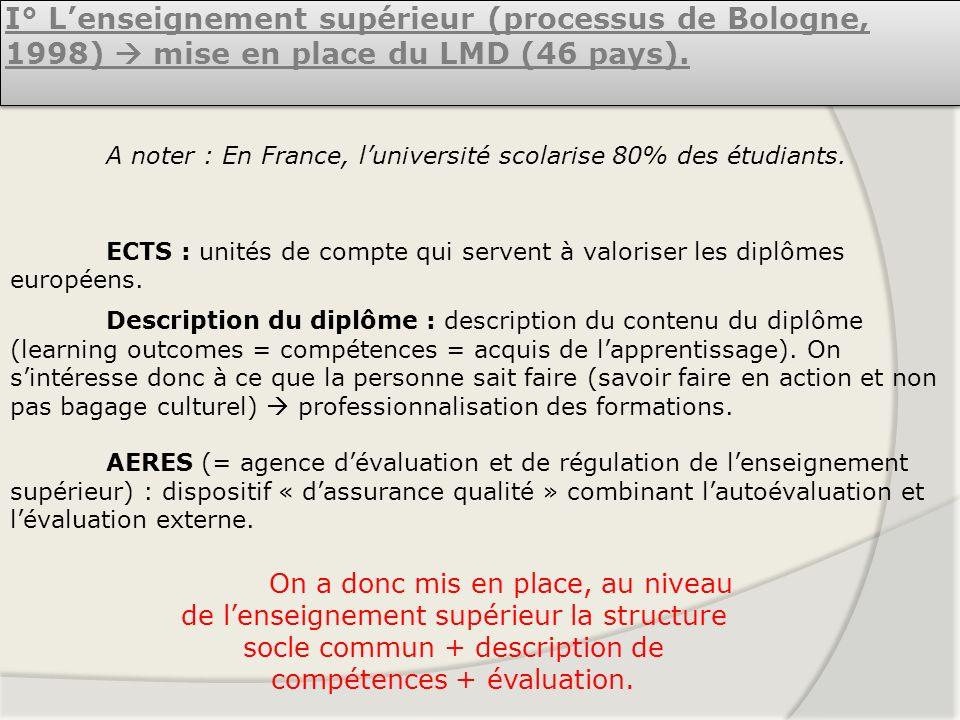 I° L'enseignement supérieur (processus de Bologne, 1998)  mise en place du LMD (46 pays).