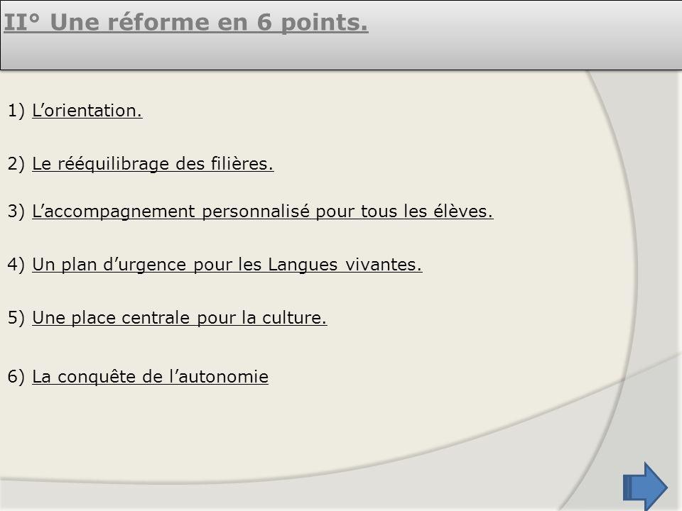 II° Une réforme en 6 points.