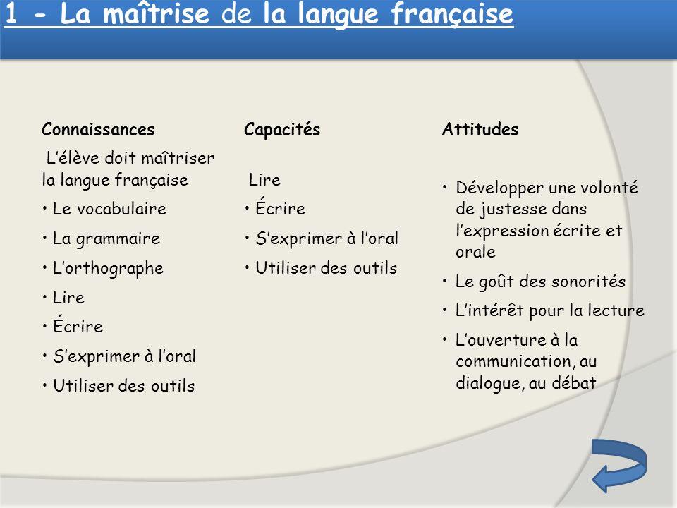 1 - La maîtrise de la langue française
