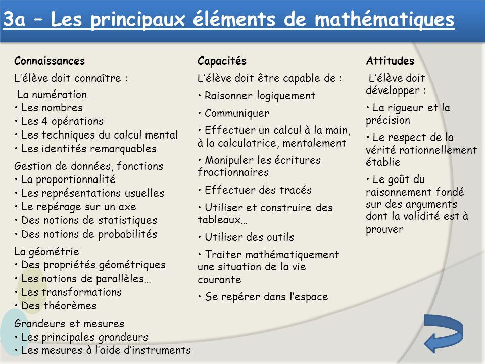 3a – Les principaux éléments de mathématiques