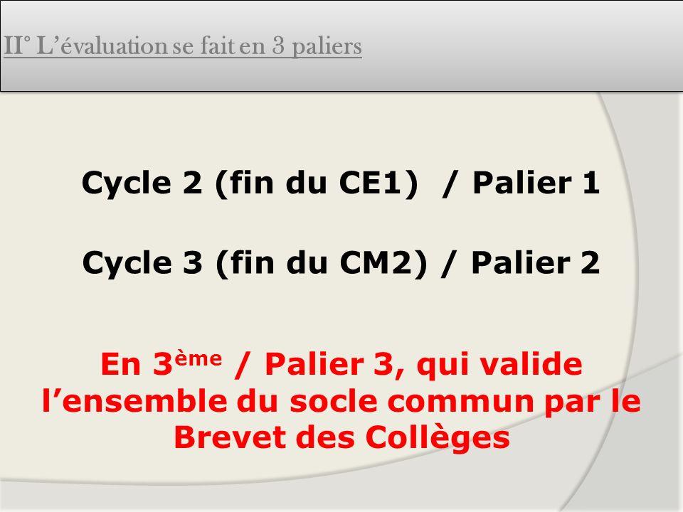 Cycle 2 (fin du CE1) / Palier 1 Cycle 3 (fin du CM2) / Palier 2