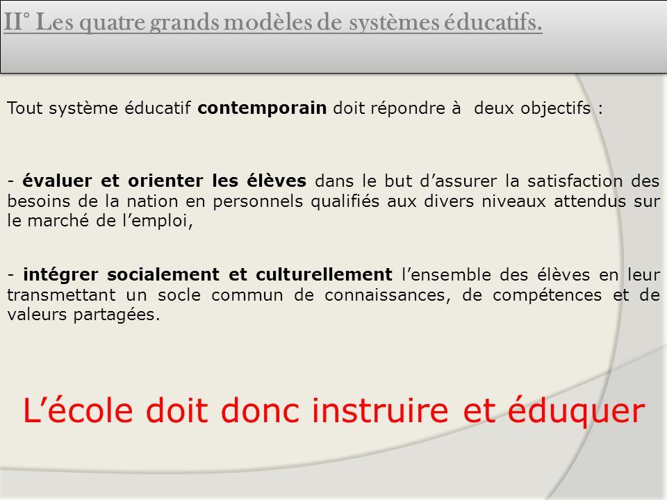II° Les quatre grands modèles de systèmes éducatifs.