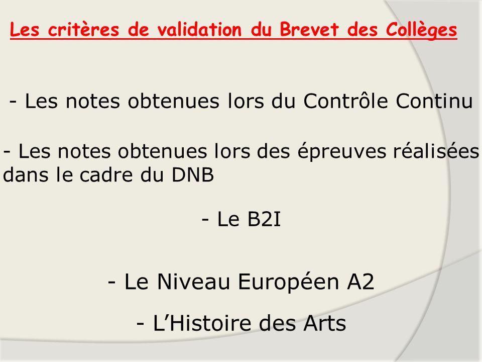 - Les notes obtenues lors des épreuves réalisées dans le cadre du DNB