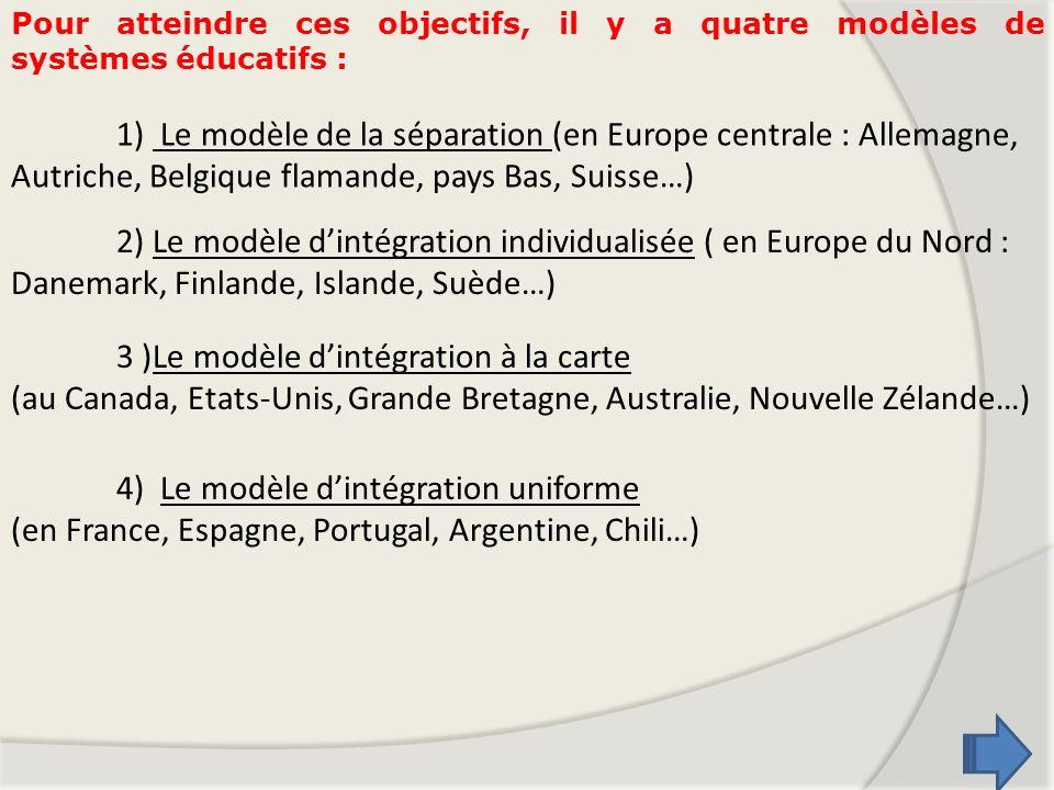 3 )Le modèle d'intégration à la carte