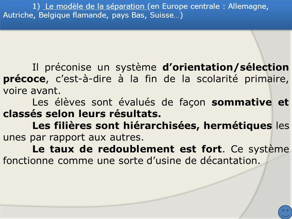 1) Le modèle de la séparation (en Europe centrale : Allemagne, Autriche, Belgique flamande, pays Bas, Suisse…)