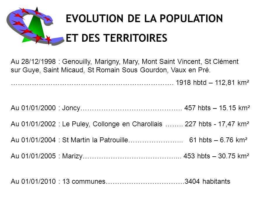 EVOLUTION DE LA POPULATION ET DES TERRITOIRES