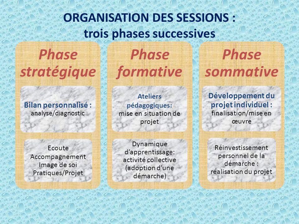 ORGANISATION DES SESSIONS : trois phases successives