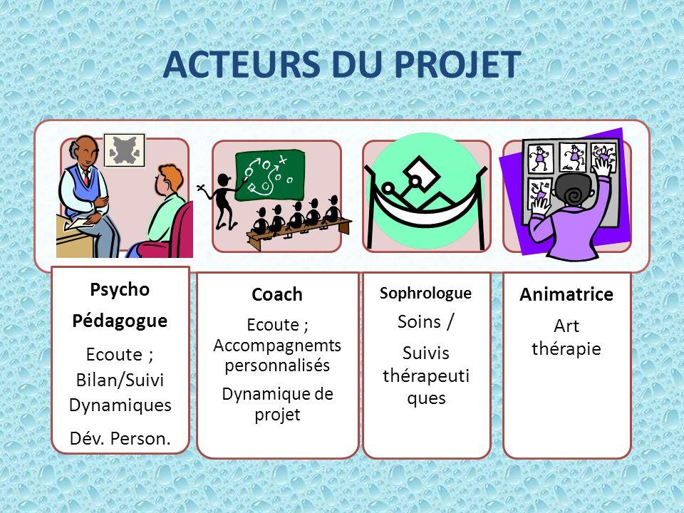 ACTEURS DU PROJET Psycho Pédagogue Ecoute ; Bilan/Suivi Dynamiques