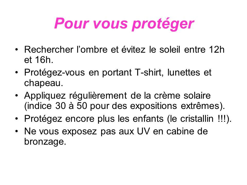 Pour vous protéger Rechercher l'ombre et évitez le soleil entre 12h et 16h. Protégez-vous en portant T-shirt, lunettes et chapeau.