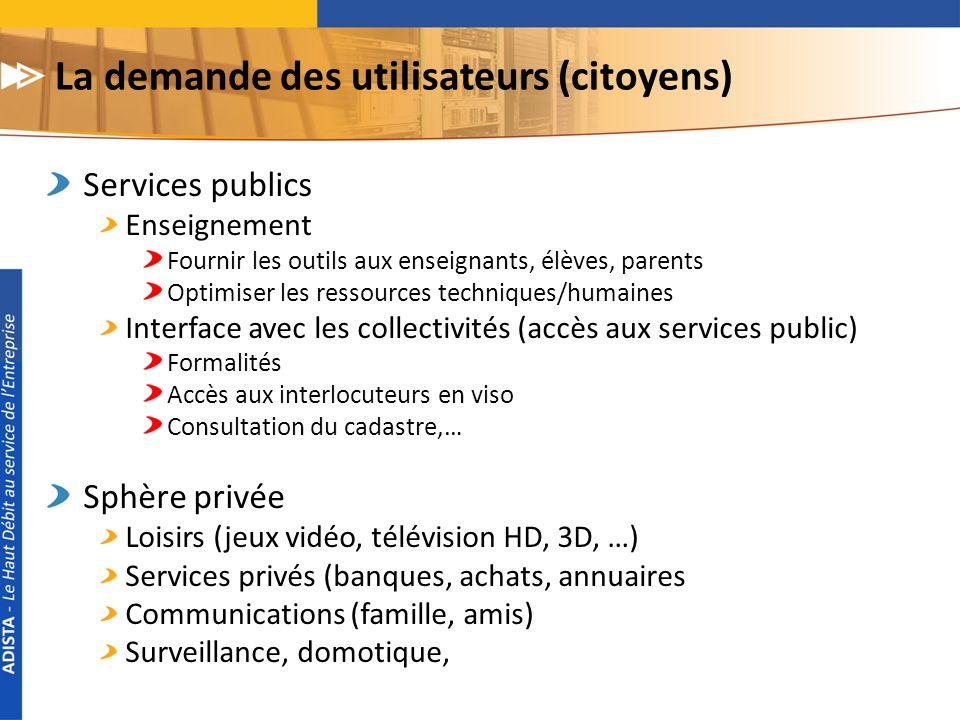 La demande des utilisateurs (citoyens)