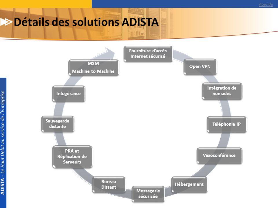 Détails des solutions ADISTA
