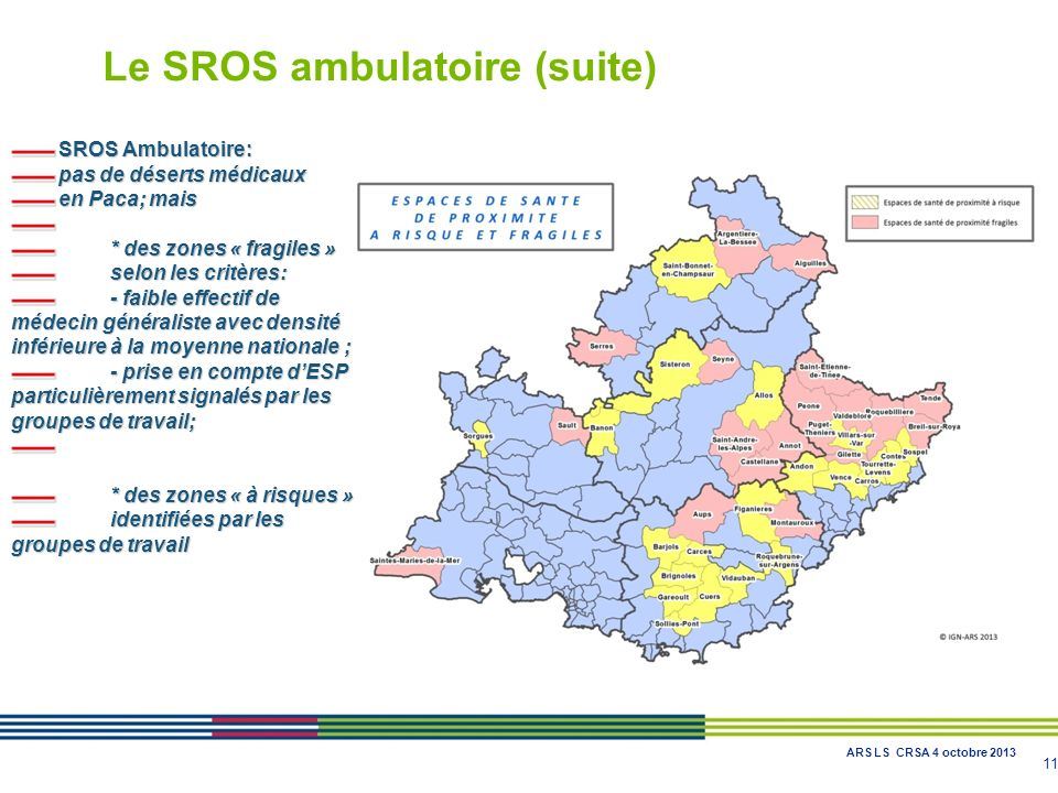 Le SROS ambulatoire (suite)