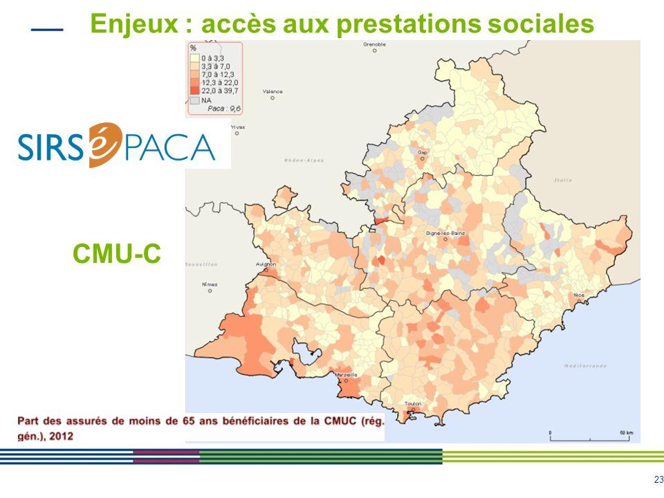 Enjeux : accès aux prestations sociales