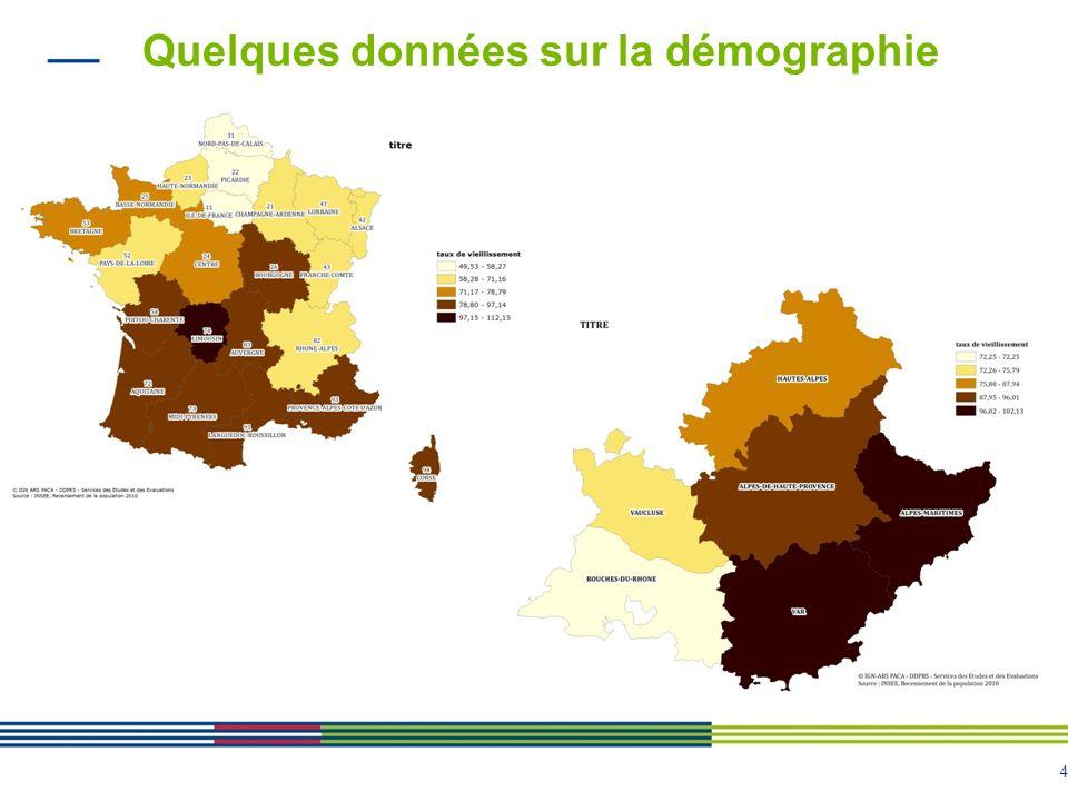 Quelques données sur la démographie