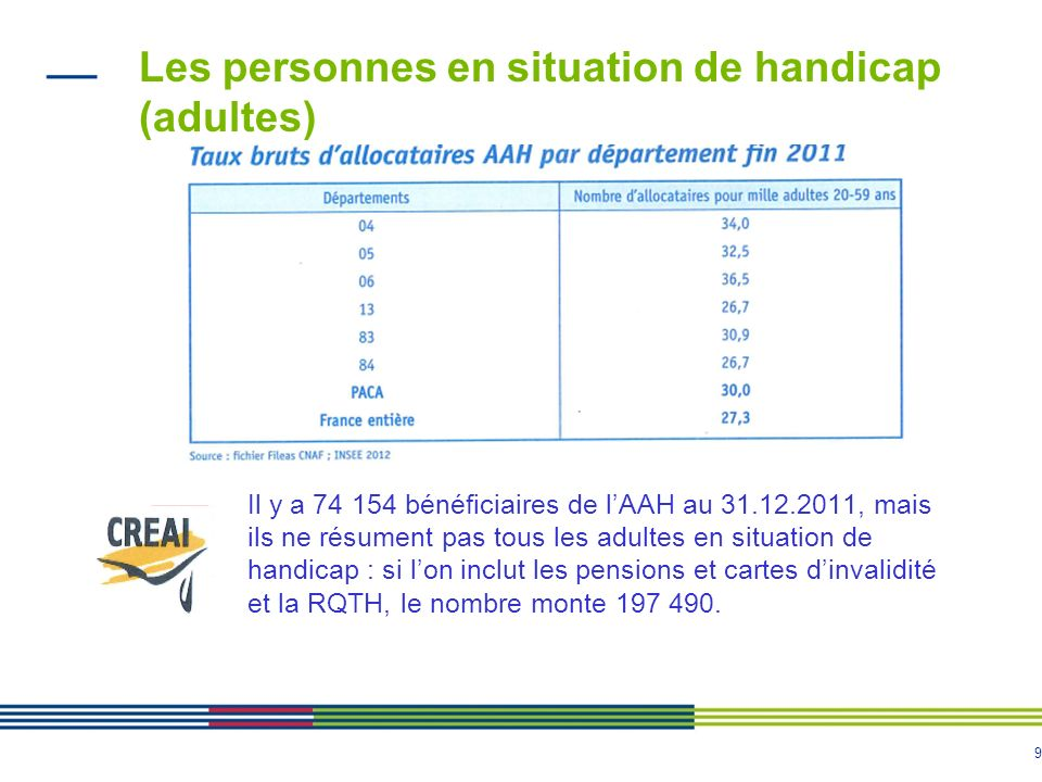Les personnes en situation de handicap (adultes)