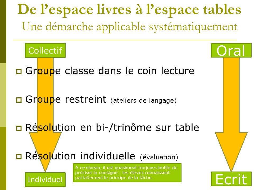 De l'espace livres à l'espace tables Une démarche applicable systématiquement