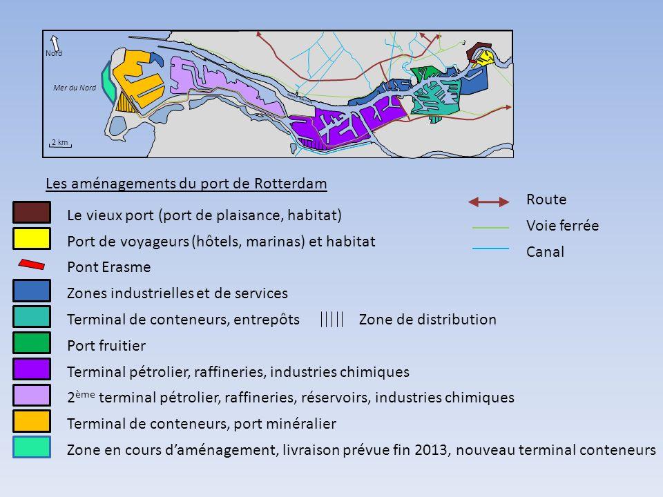 Les aménagements du port de Rotterdam Route
