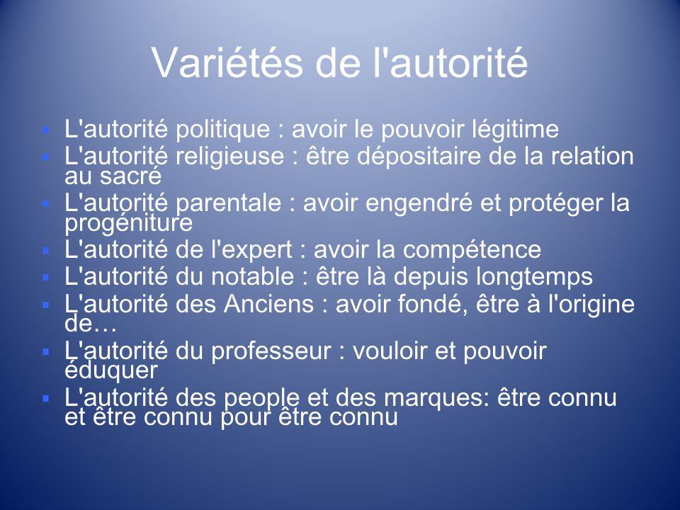 Variétés de l autorité L autorité politique : avoir le pouvoir légitime. L autorité religieuse : être dépositaire de la relation au sacré.