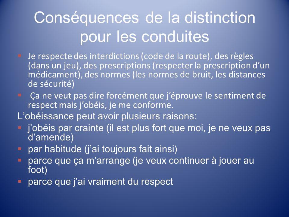 Conséquences de la distinction pour les conduites