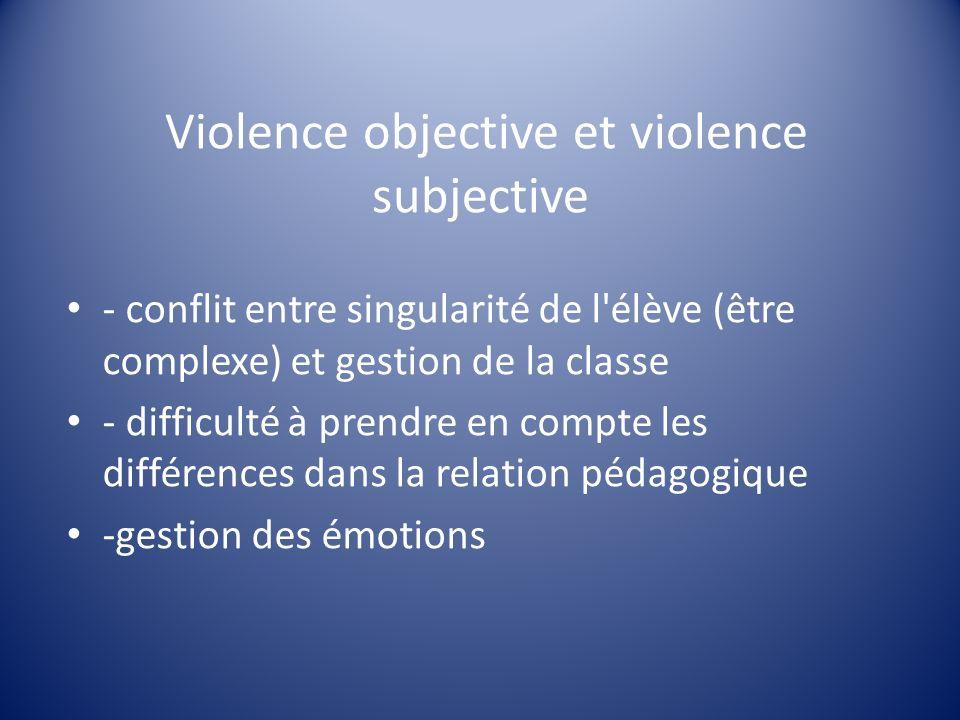 Violence objective et violence subjective