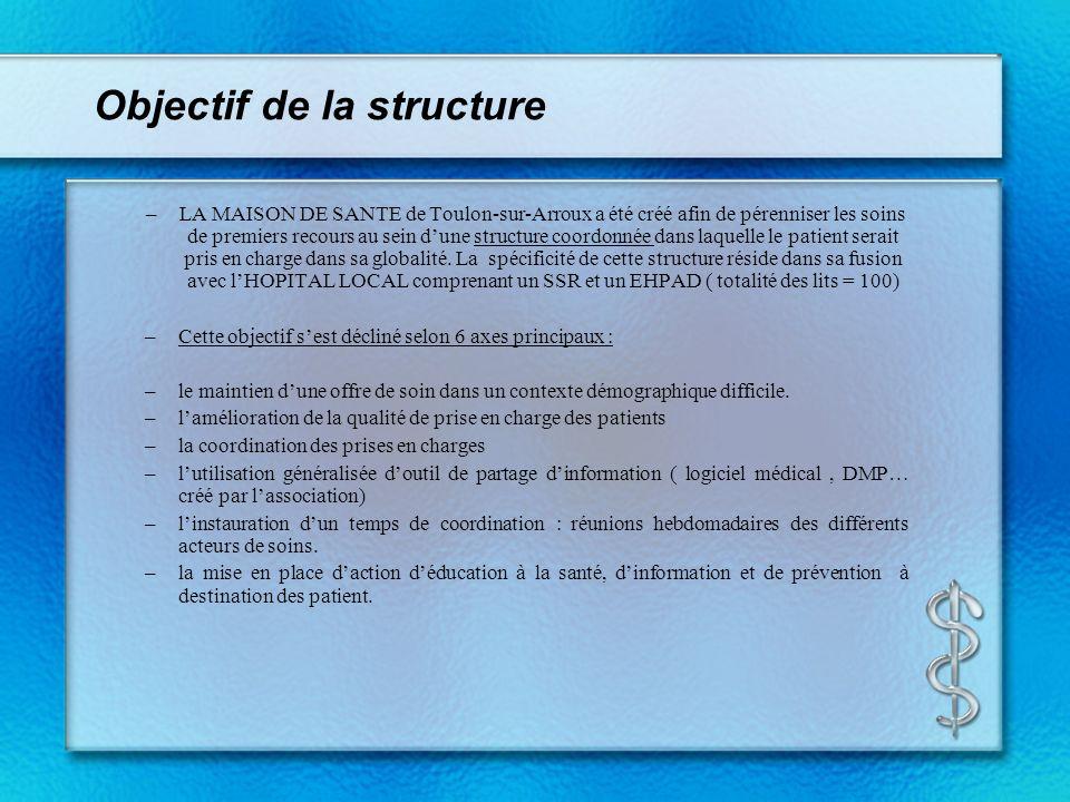Objectif de la structure